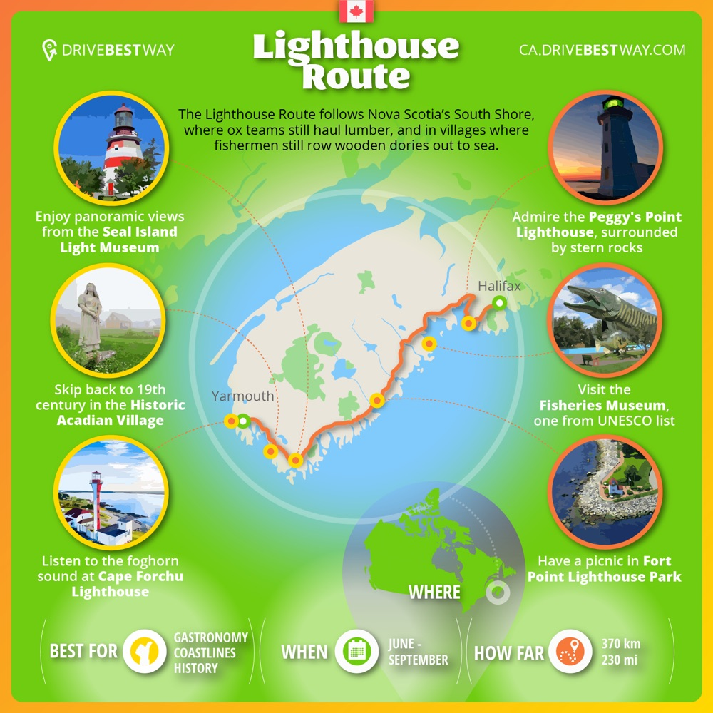 Lighthouse Route