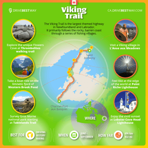 Viking Trail